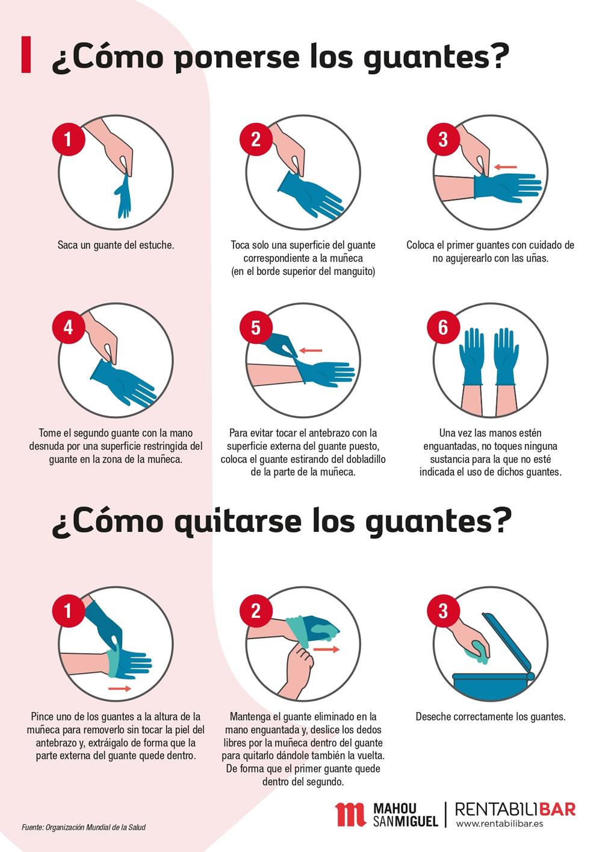 ¿Cómo ponerse los guantes?